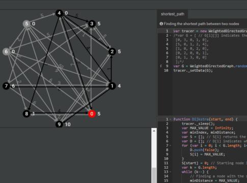 Algorithm Visualizer, il tool per visualizzare gli algoritmi.