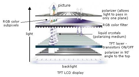 Tipologie Display (3)