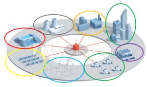 Smart Grids   CuE