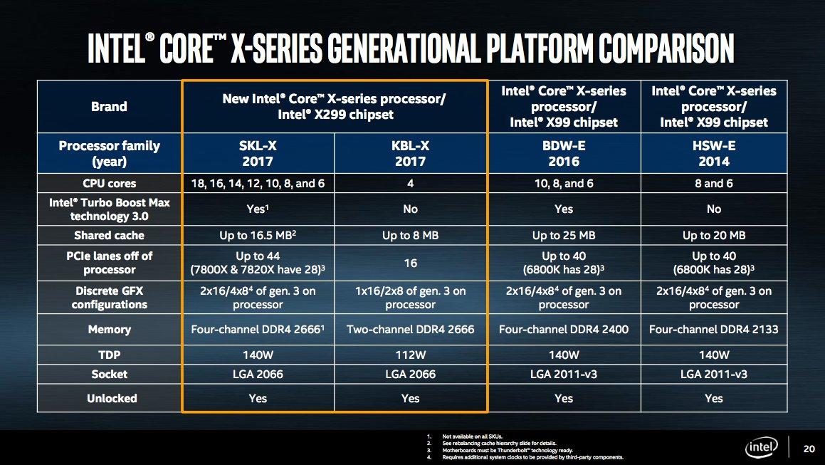 Intel Core i9 (2)