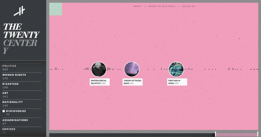 """Screen dal sito www.histography.io Eventi correlati alla ricerca del punto """"Primo uomo nello spazio"""""""