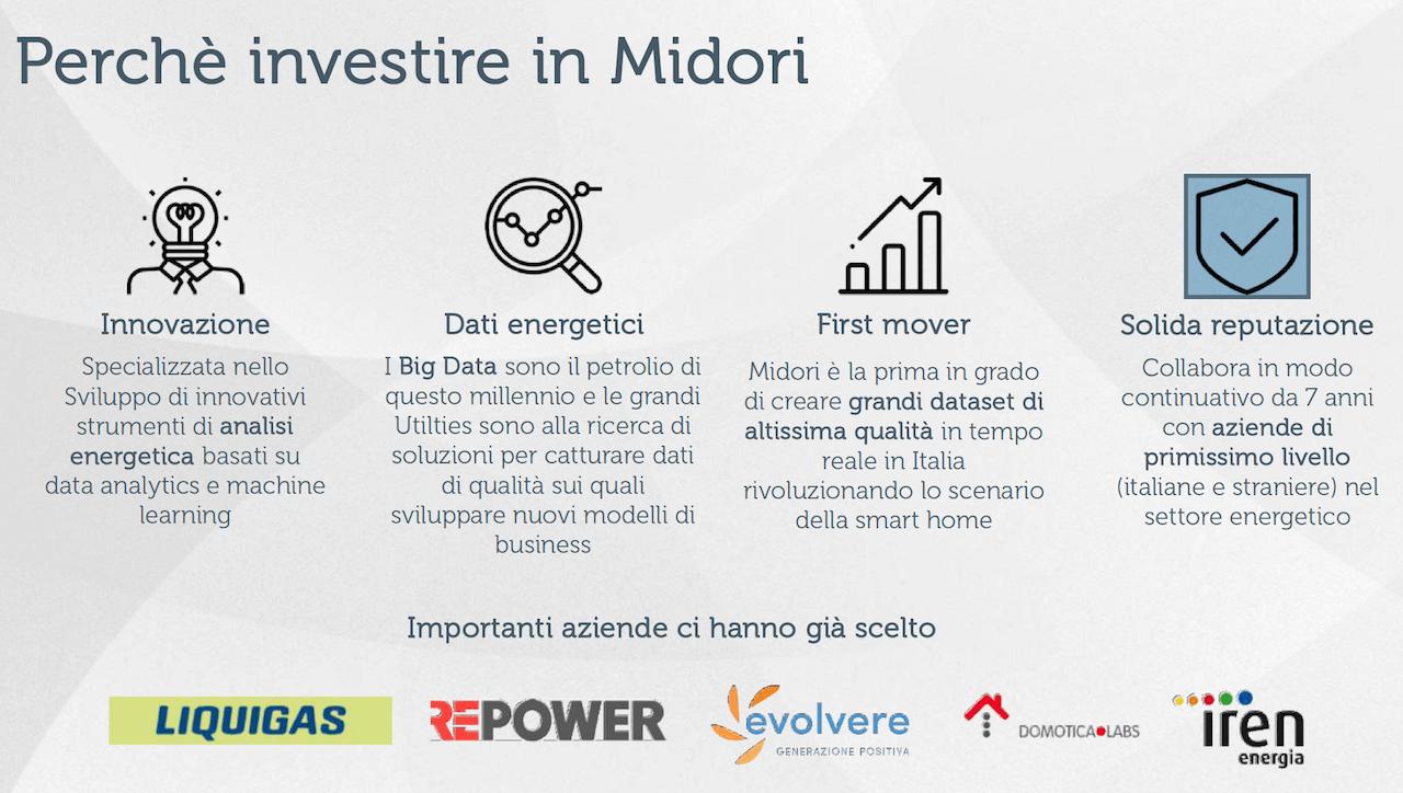 Investire in startup con Crowdfunding: Midori Srl