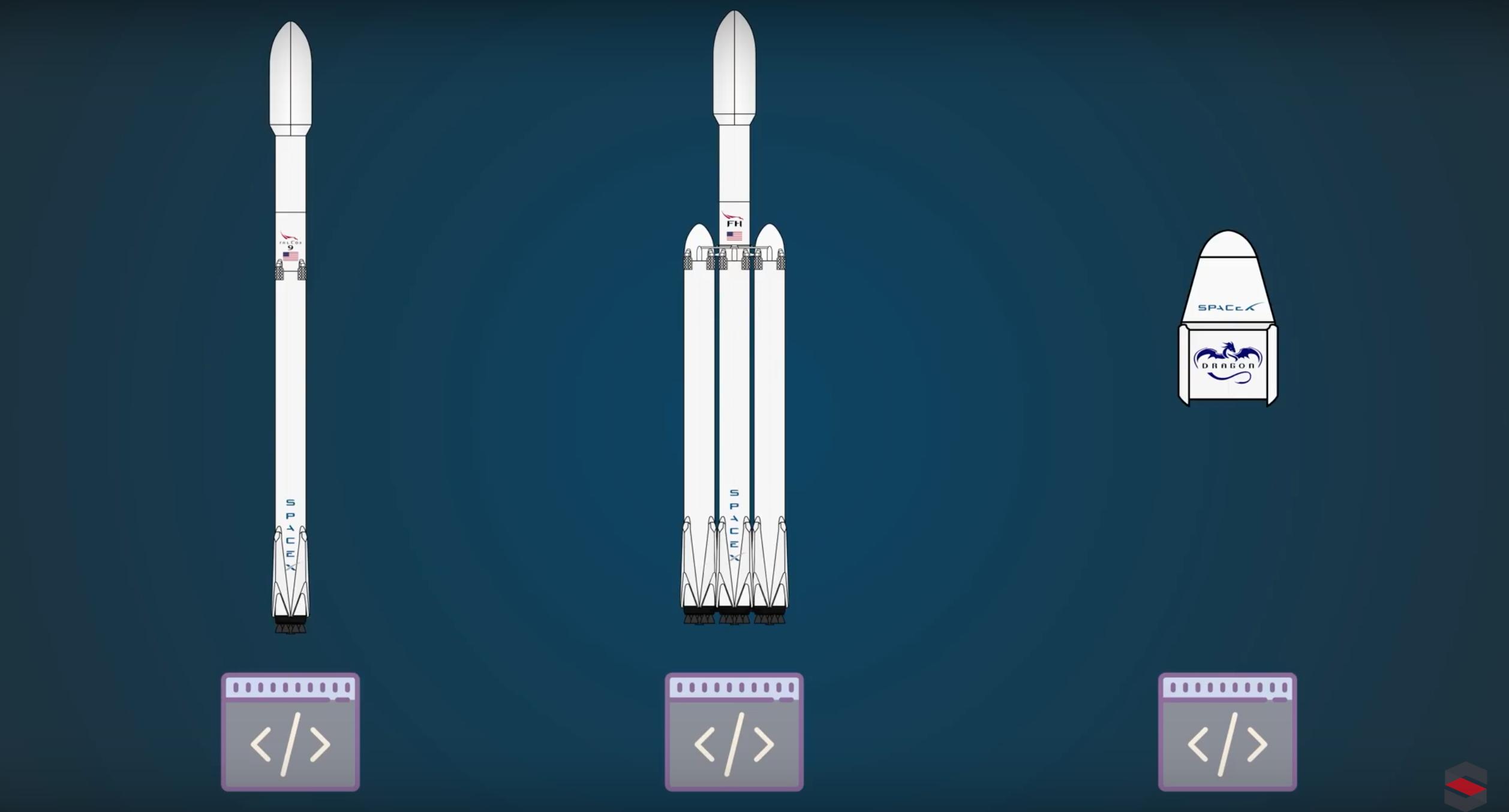 Ingegneri informatici e sviluppatori hanno un ruolo cruciale nella costruzione di velivoli spaziali. Vediamo l'hardware che ha permesso a una Tesla Roadster di orbitare intorno al nostro pianeta e di addentrarsi nelle profondità del Sistema Solare.