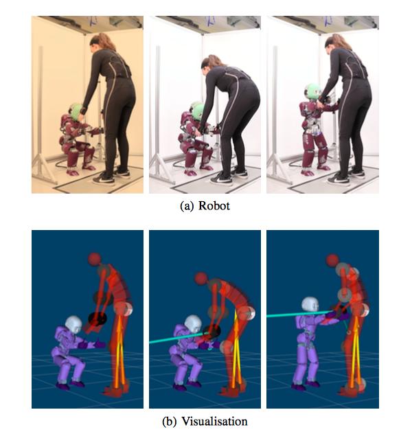Sequenza dell'interazione uomo-robot che permette a quest'ultimo di apprendere come alzarsi da una sedia. Credit hal.archives-ouvertes.fr