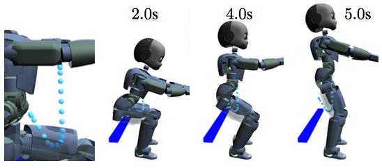 Traiettoria ottimizzata che permette al robot di alzarsi con successo. Credit hal.archives-ouvertes.fr