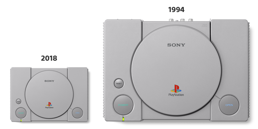 Confronto PlayStation e PlayStation Classic