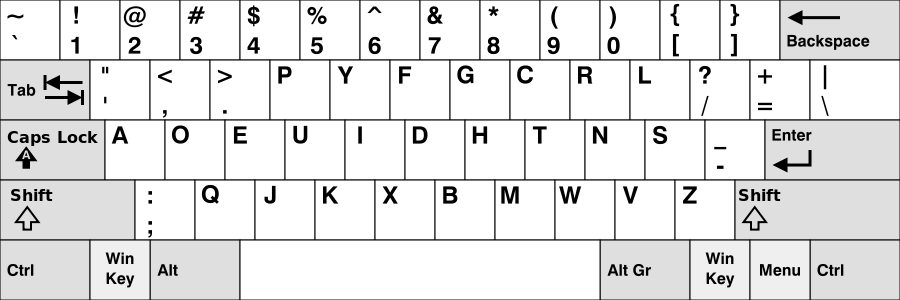 Tastiera semplificata Dvorak. 1936 Credits: hackernoon.com