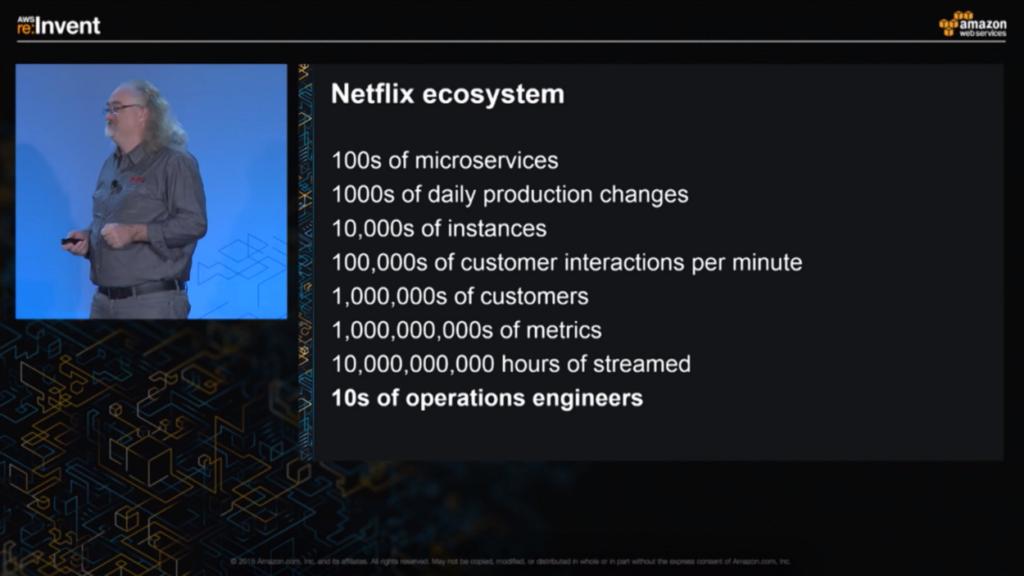 Numeri di Netflix