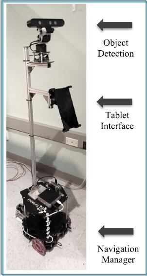 Il robot RAS con le 3 componenti per muoversi e interagire con l'utente.