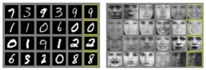 Nelle colonne all'estrema destra ci sono i dati generati rispetto all'immagine alla loro sinistra. In questo modo si può notare che i dati prodotti sono realmente generati e non solo memorizzati all'interno della rete.