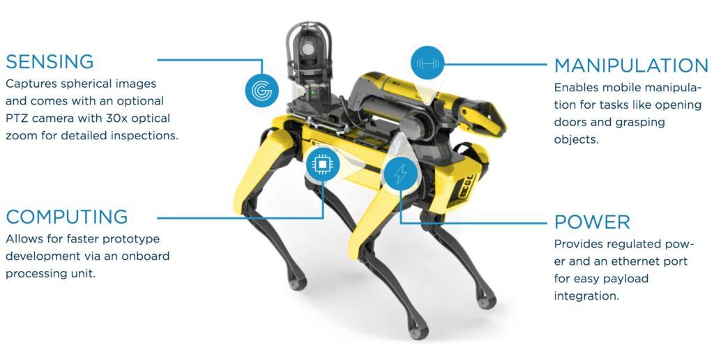 Spot è uno dei robot di Boston Dynamic protagonista del video virale