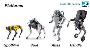 I principali robot prodotti da Boston Dynamics