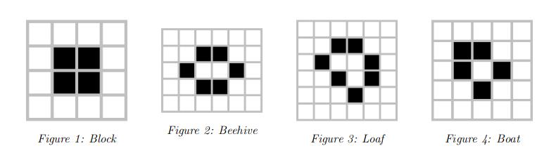 """Esempi di pattern statici nel """"Gioco della vita"""" di Conway. Credits: OpenGenusIQ"""