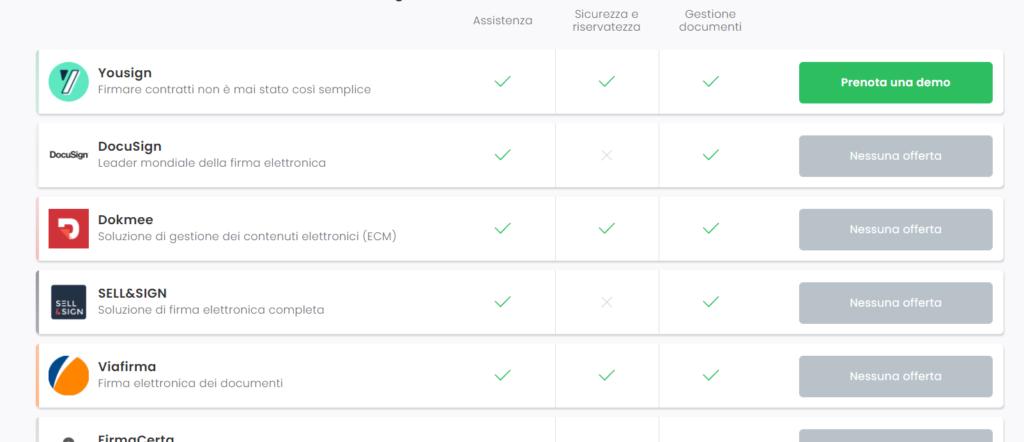 Scegliere i programmi di firma elettronica è molto semplice col comparatore di Appvizer. Credits: Appvizer