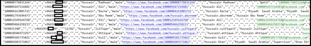 L'elenco dei numeri di telefono associati agli account Facebook. Credits: Alon Gal
