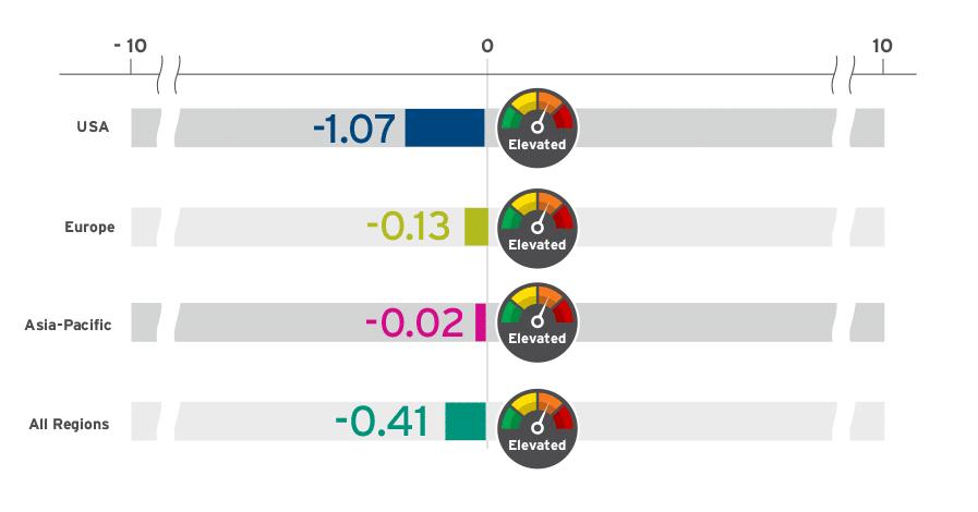 Il CRI (Indice di rischio informatico) calcolato da TrendMicro. Credits: TrendMicro