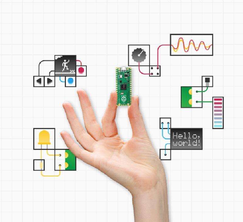 Illustrazione progetti per un Raspberry Pi Pico, dal controllo di un LED, all'emulazione di videogame, fino al controllo della temperatura o di un display ecc. Fonte: raspberrypi.org