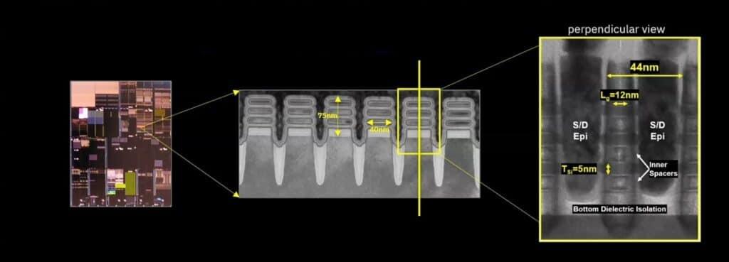 La struttura dei chip 2nm di IBM nel wafer di silicio. Fonte: AnandTech